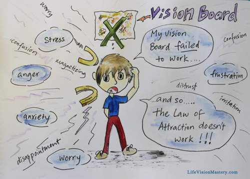 Why Vision Boards Fail Avoid 7 Common Mistakes That Others Make